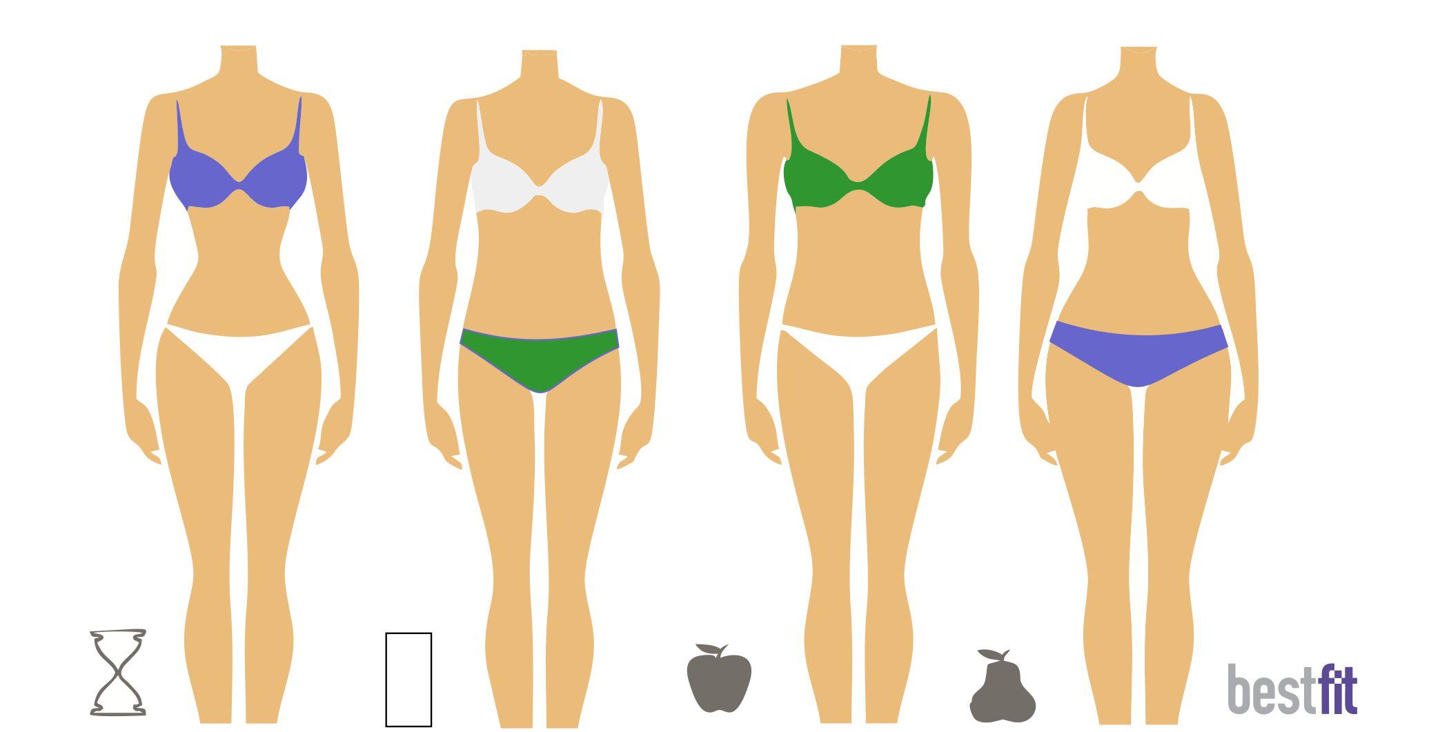 A linguagem do corpo feminino